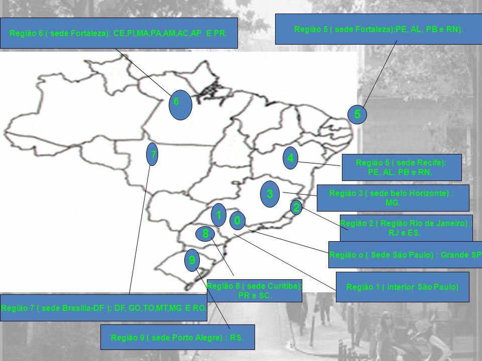 Região 6 ( sede Fortaleza): CE,PI,MA,PA,AM,AC,AP E PR. Região 7 ( sede Brasilia-DF ): DF, GO,TO,MT,MG E RO. 8 Região 8 ( sede Curitiba): PR e SC. 1 Re
