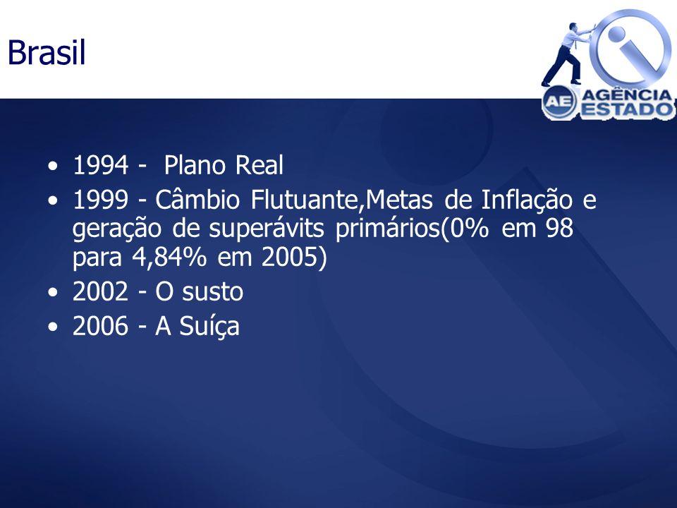 Brasil 1994 - Plano Real 1999 - Câmbio Flutuante,Metas de Inflação e geração de superávits primários(0% em 98 para 4,84% em 2005) 2002 - O susto 2006