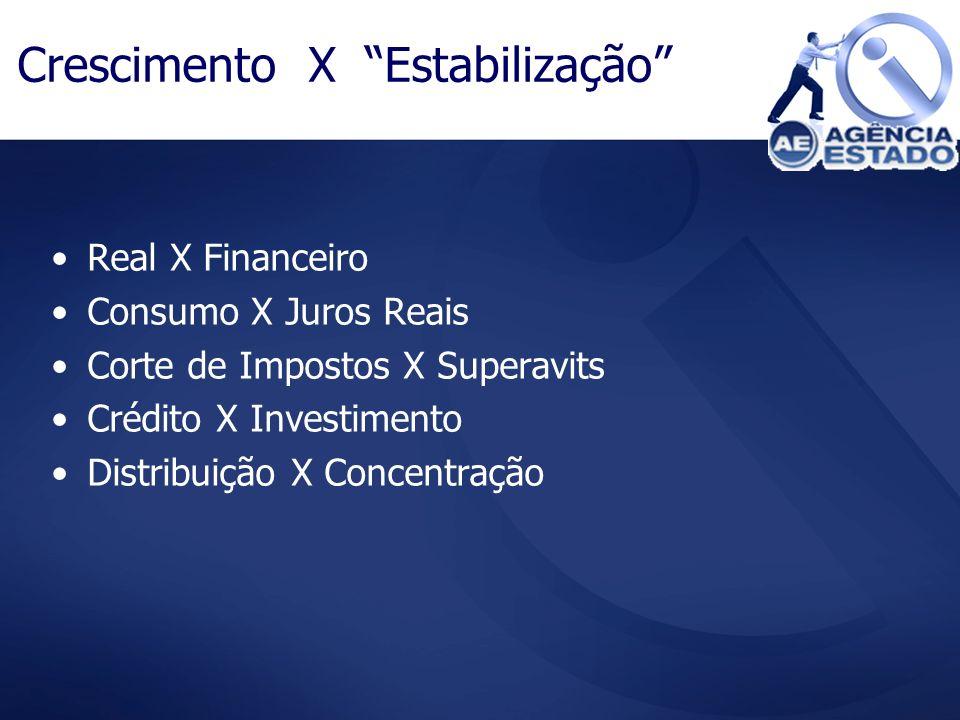 Crescimento X Estabilização Real X Financeiro Consumo X Juros Reais Corte de Impostos X Superavits Crédito X Investimento Distribuição X Concentração