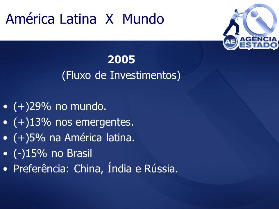 América Latina X Mundo 2005 (Fluxo de Investimentos) (+)29% no mundo. (+)13% nos emergentes. (+)5% na América latina. (-)15% no Brasil Preferência: Ch