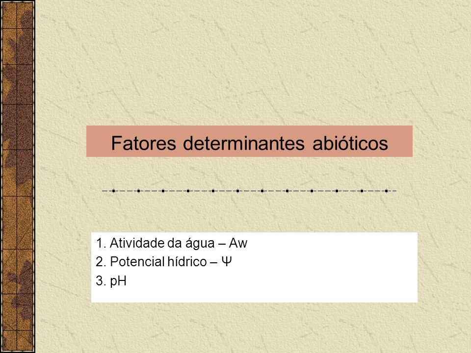 Fatores determinantes abióticos 1.Atividade da água – Aw 2.Potencial hídrico – Ψ 3.pH