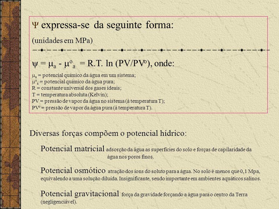 Ψ expressa-se da seguinte forma: (unidades em MPa) = a - o a = R.T. ln (PV/PV o ), onde: a = potencial químico da água em um sistema; o a = potencial