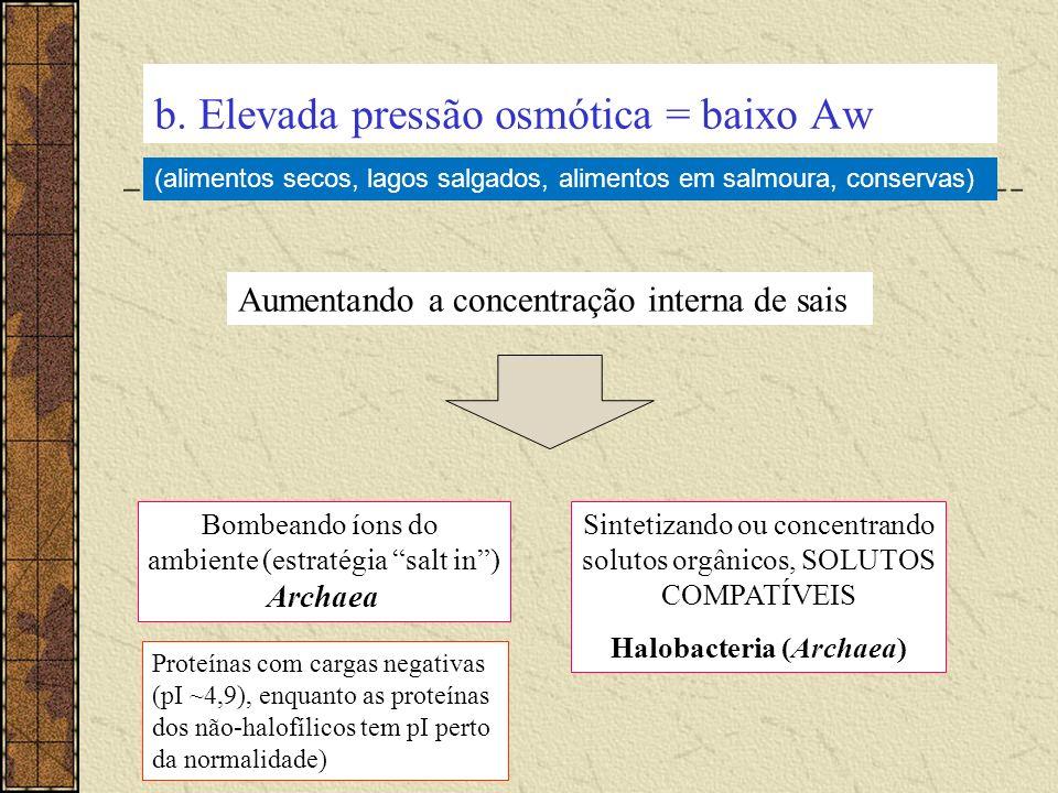 b. Elevada pressão osmótica = baixo Aw (alimentos secos, lagos salgados, alimentos em salmoura, conservas) Aumentando a concentração interna de sais B