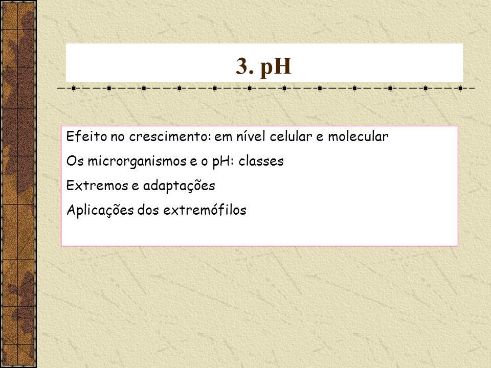 3. pH Efeito no crescimento: em nível celular e molecular Os microrganismos e o pH: classes Extremos e adaptações Aplicações dos extremófilos