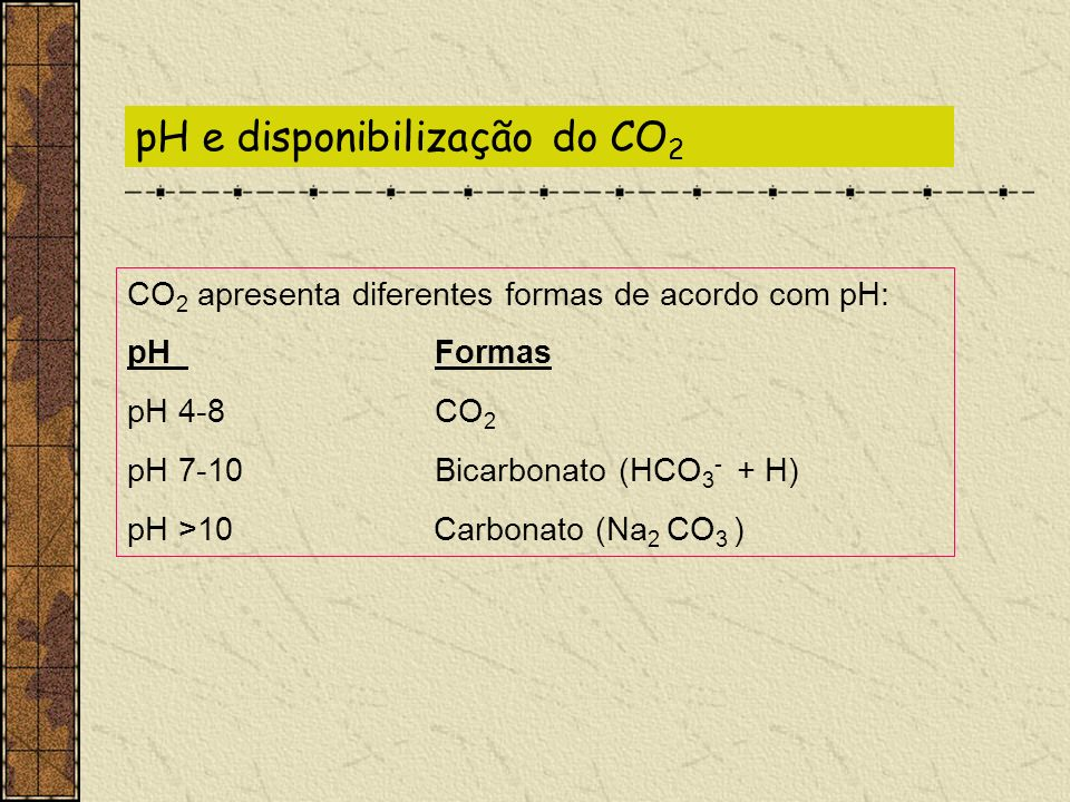 pH e disponibilização do CO 2 CO 2 apresenta diferentes formas de acordo com pH: pH Formas pH 4-8 CO 2 pH 7-10 Bicarbonato (HCO 3 - + H) pH >10 Carbon