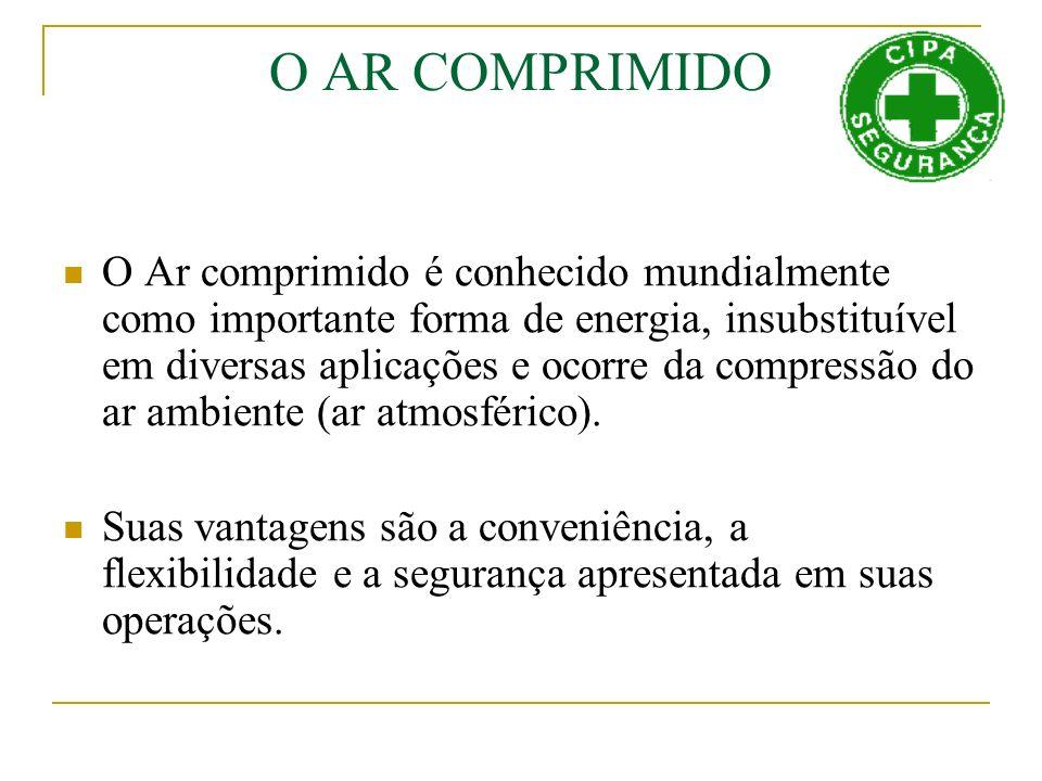 O AR COMPRIMIDO O Ar comprimido é conhecido mundialmente como importante forma de energia, insubstituível em diversas aplicações e ocorre da compressã