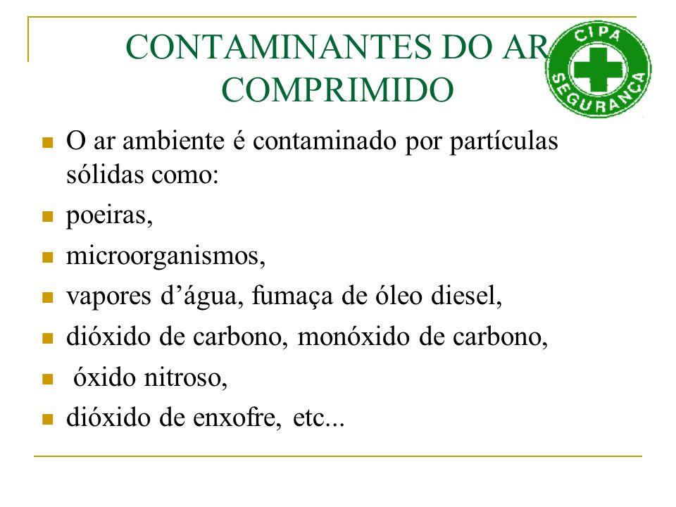 CONTAMINANTES DO AR COMPRIMIDO Durante o processo de compressão, o ar comprimido também é contaminado pelo óleo lubrificante do compressor e por partículas sólidas provenientes do desgaste das peças móveis do mesmo.