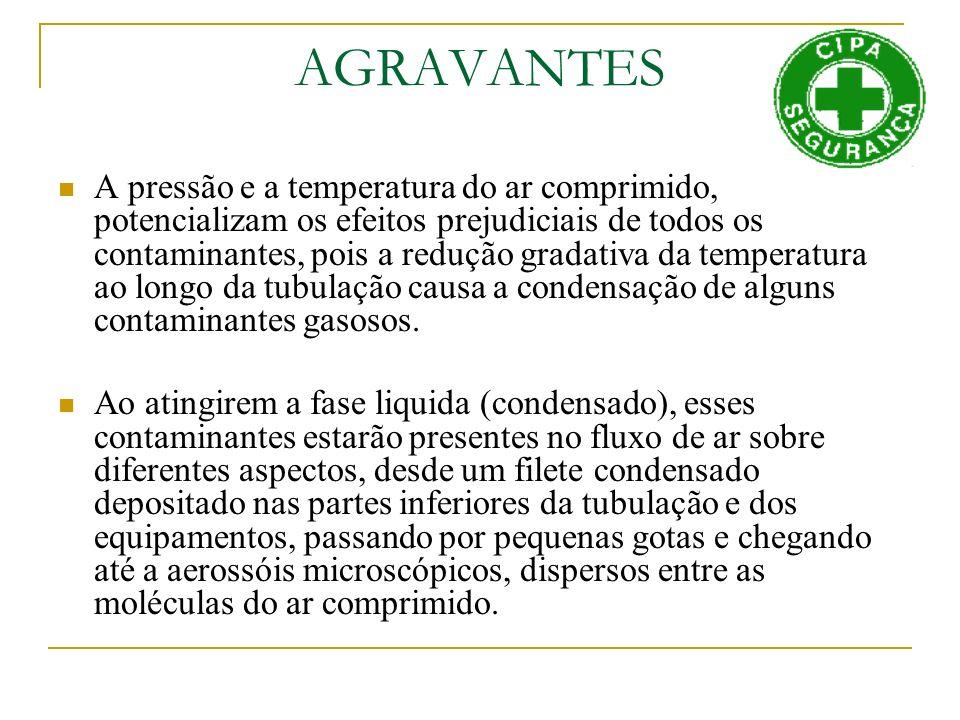 O RESULTADO DA MISTURA DE TODOS OS CONTAMINANTES É UMA EMULSÃO ÁCIDA (CORROSIVA) E ABRASIVA!!