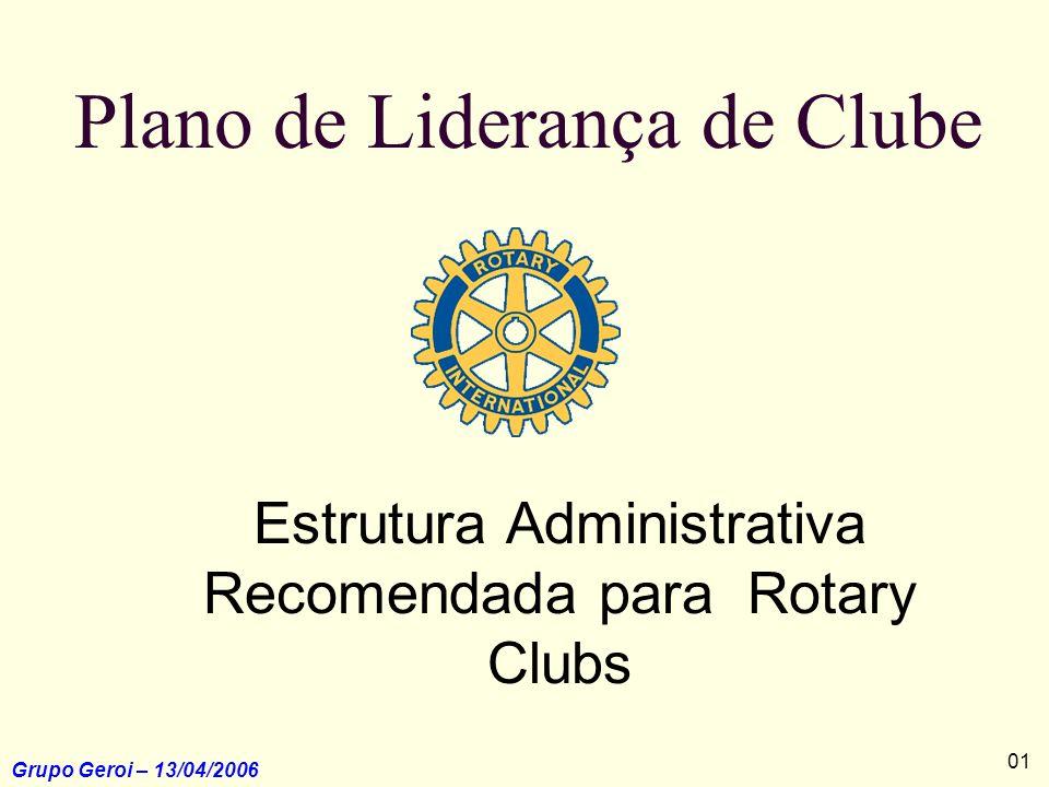 Grupo Geroi – 13/04/2006 Plano de Liderança de Clube Estrutura Administrativa Recomendada para Rotary Clubs 01