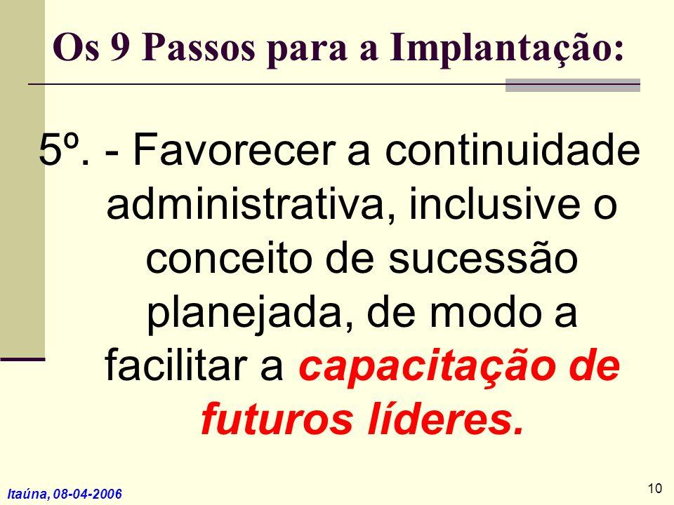 Itaúna, 08-04-2006 5º. - Favorecer a continuidade administrativa, inclusive o conceito de sucessão planejada, de modo a facilitar a capacitação de fut