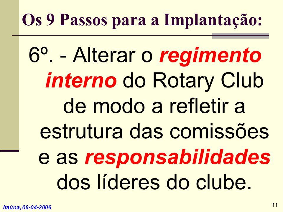 Itaúna, 08-04-2006 6º. - Alterar o regimento interno do Rotary Club de modo a refletir a estrutura das comissões e as responsabilidades dos líderes do