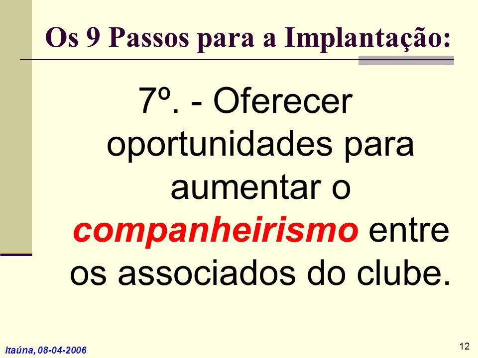 Itaúna, 08-04-2006 7º. - Oferecer oportunidades para aumentar o companheirismo entre os associados do clube. Os 9 Passos para a Implantação: 12