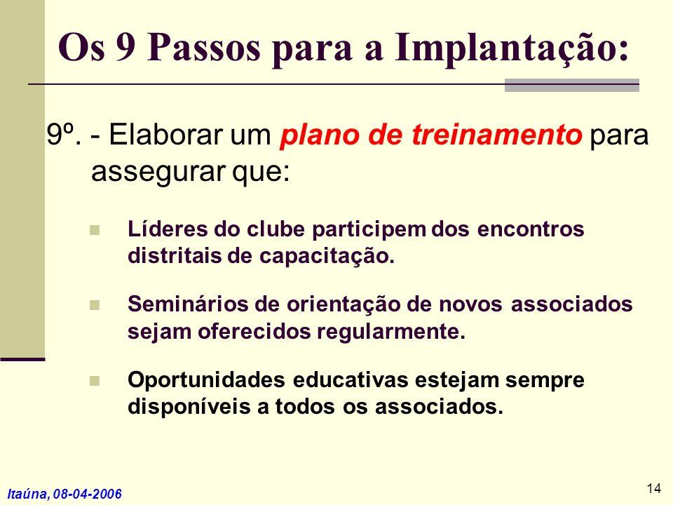 Itaúna, 08-04-2006 9º. - Elaborar um plano de treinamento para assegurar que: Líderes do clube participem dos encontros distritais de capacitação. Sem