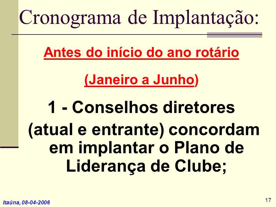 Itaúna, 08-04-2006 Cronograma de Implantação: Antes do início do ano rotário (Janeiro a Junho) 1 - Conselhos diretores (atual e entrante) concordam em