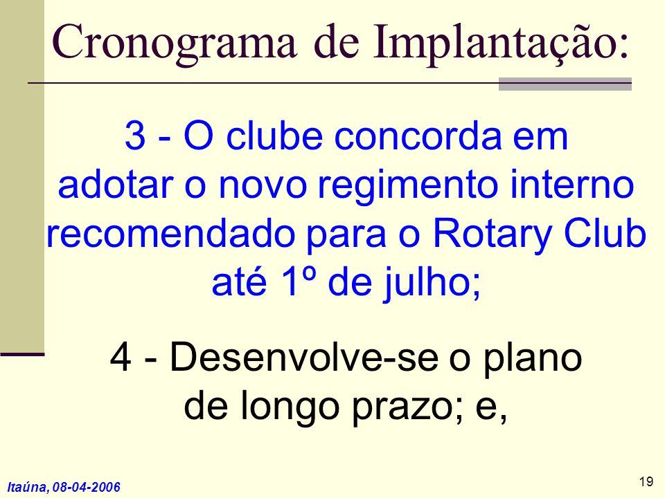 Itaúna, 08-04-2006 3 - O clube concorda em adotar o novo regimento interno recomendado para o Rotary Club até 1º de julho; 4 - Desenvolve-se o plano d