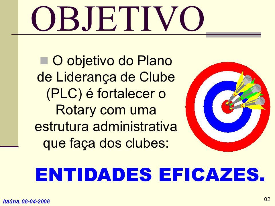 Itaúna, 08-04-2006 OBJETIVO O objetivo do Plano de Liderança de Clube (PLC) é fortalecer o Rotary com uma estrutura administrativa que faça dos clubes