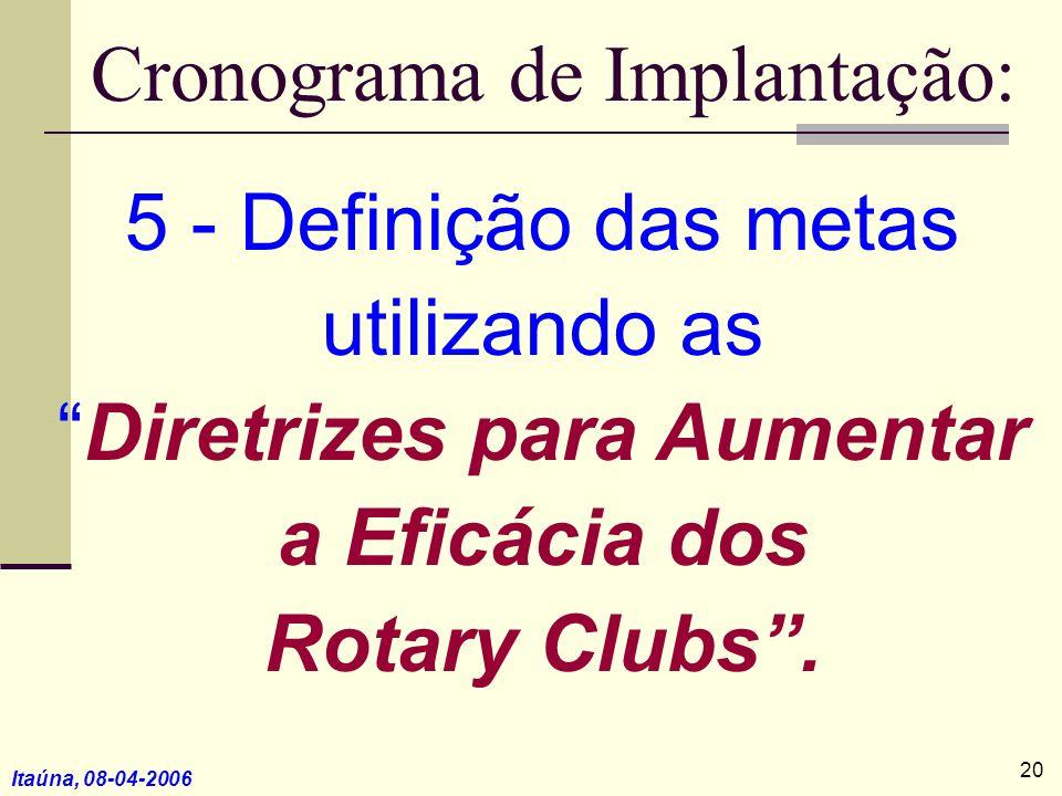 Itaúna, 08-04-2006 5 - Definição das metas utilizando as Diretrizes para Aumentar a Eficácia dos Rotary Clubs. Cronograma de Implantação: 20