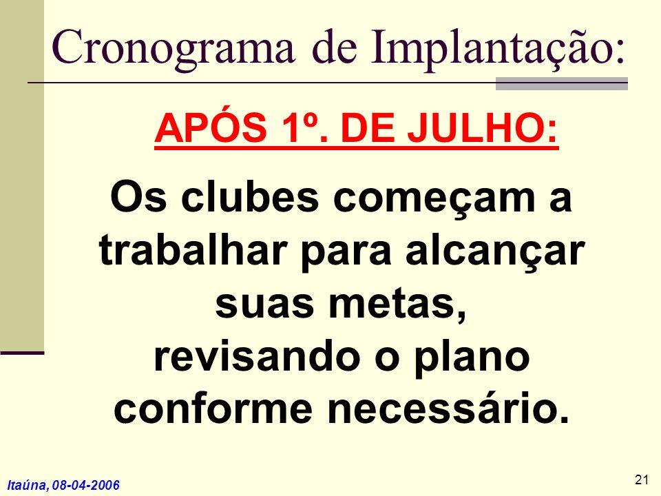 Itaúna, 08-04-2006 Cronograma de Implantação: APÓS 1º. DE JULHO: Os clubes começam a trabalhar para alcançar suas metas, revisando o plano conforme ne