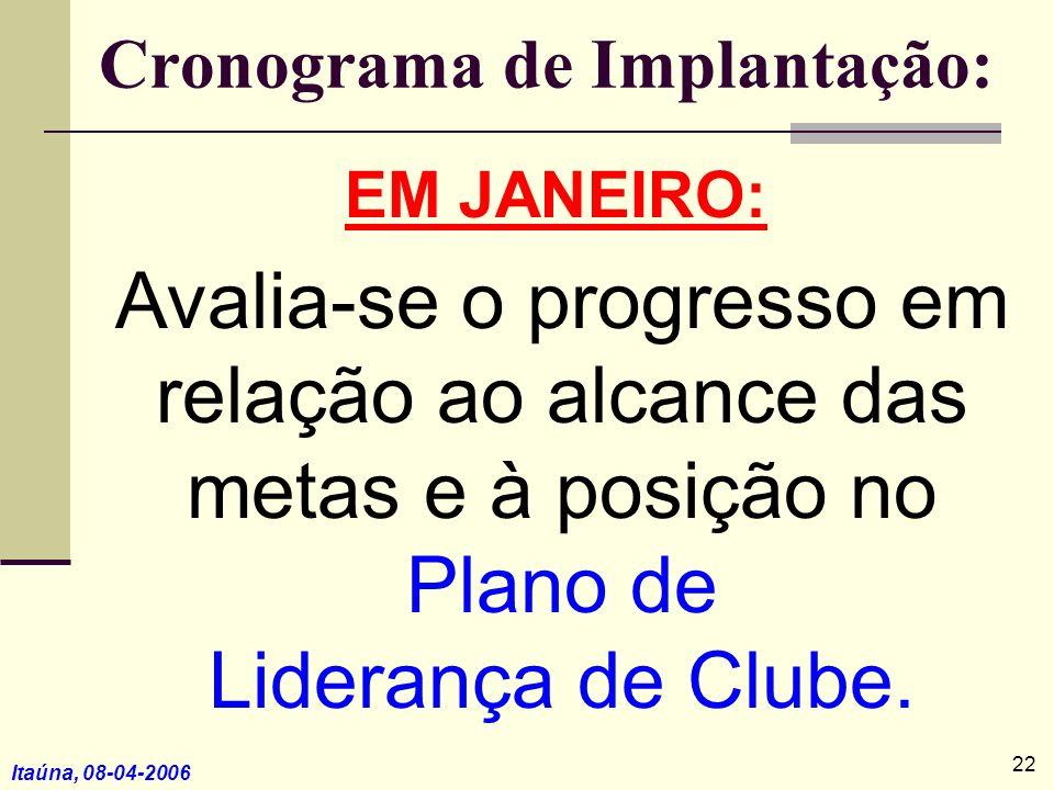 Itaúna, 08-04-2006 Cronograma de Implantação: EM JANEIRO: Avalia-se o progresso em relação ao alcance das metas e à posição no Plano de Liderança de C