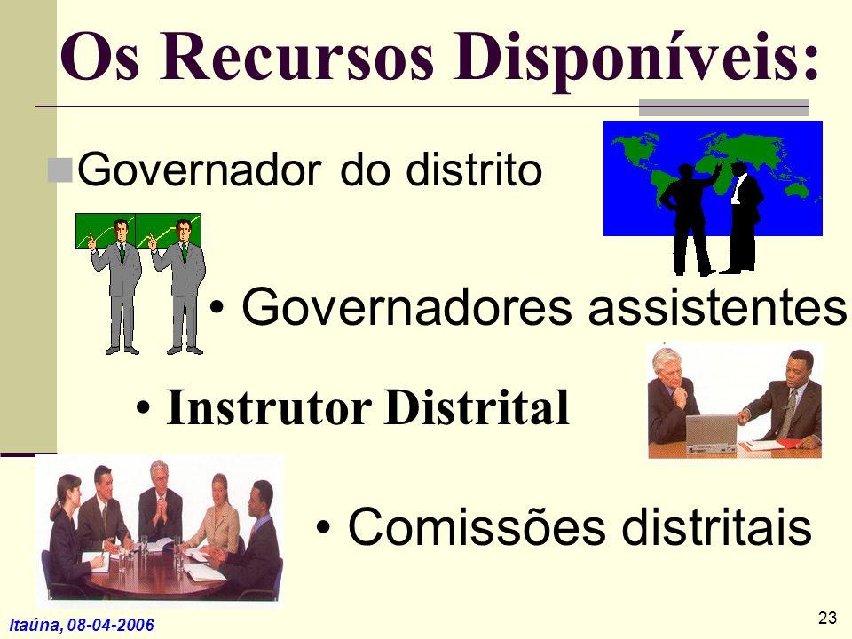 Itaúna, 08-04-2006 Os Recursos Disponíveis: Governador do distrito Comissões distritais Governadores assistentes Instrutor Distrital 23