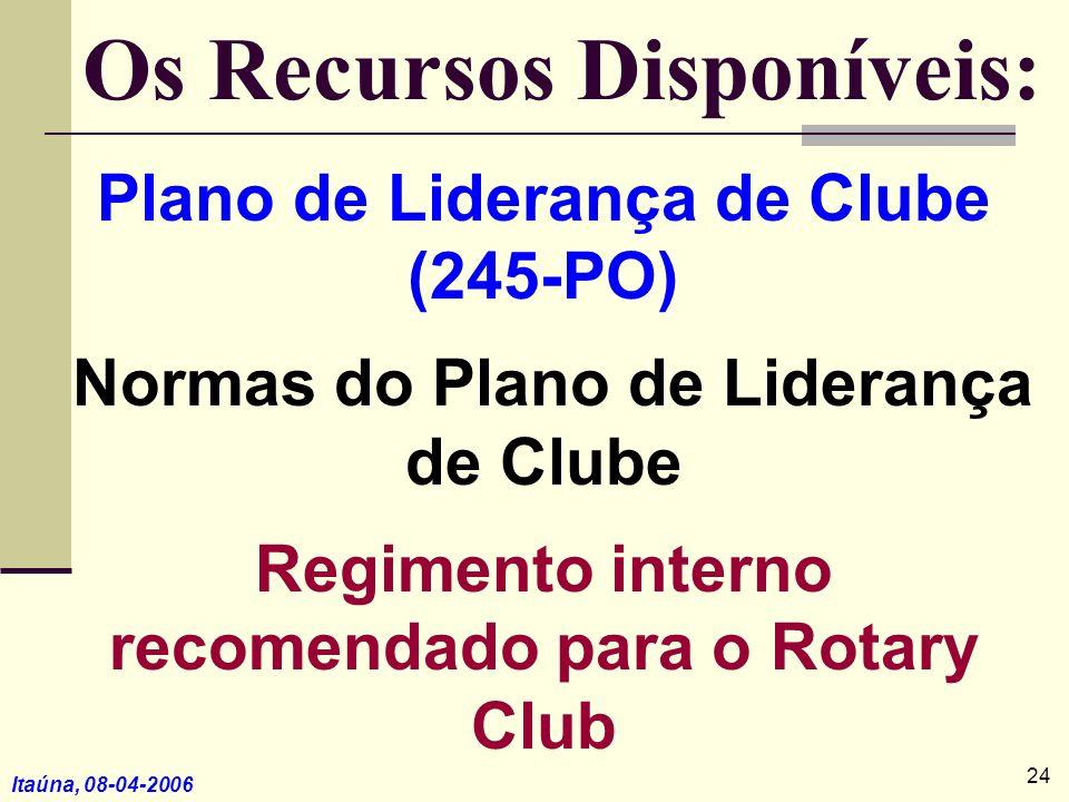 Itaúna, 08-04-2006 Os Recursos Disponíveis: Plano de Liderança de Clube (245-PO) Normas do Plano de Liderança de Clube Regimento interno recomendado p