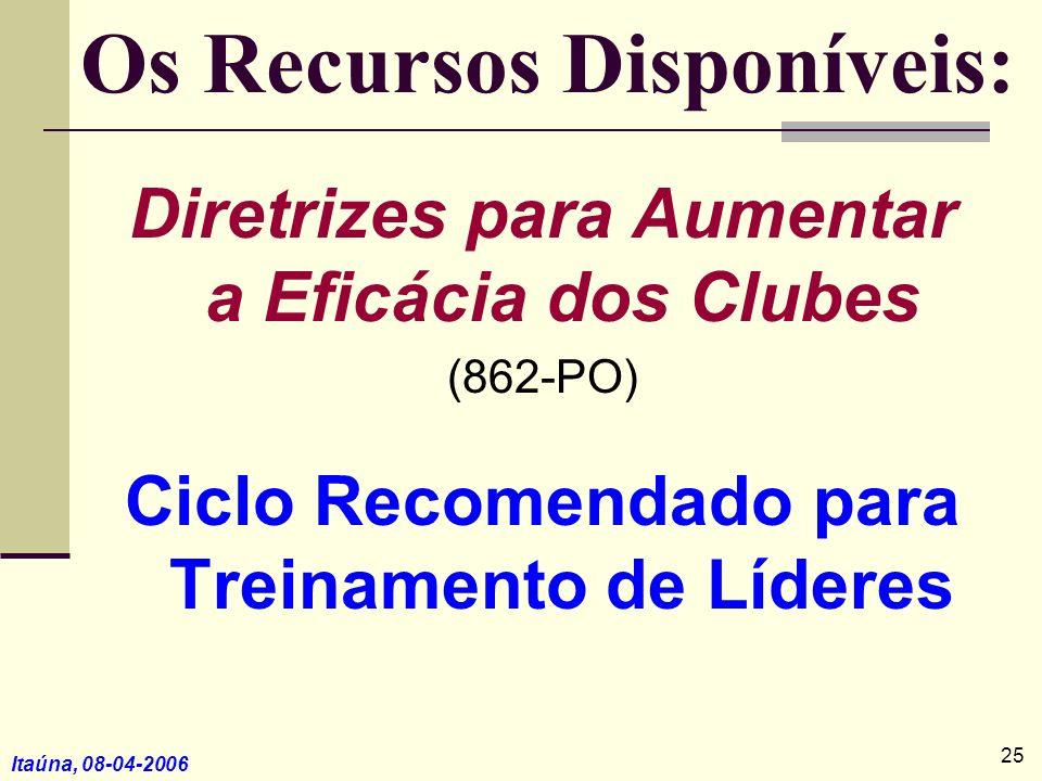 Itaúna, 08-04-2006 Diretrizes para Aumentar a Eficácia dos Clubes (862-PO) Ciclo Recomendado para Treinamento de Líderes Os Recursos Disponíveis: 25