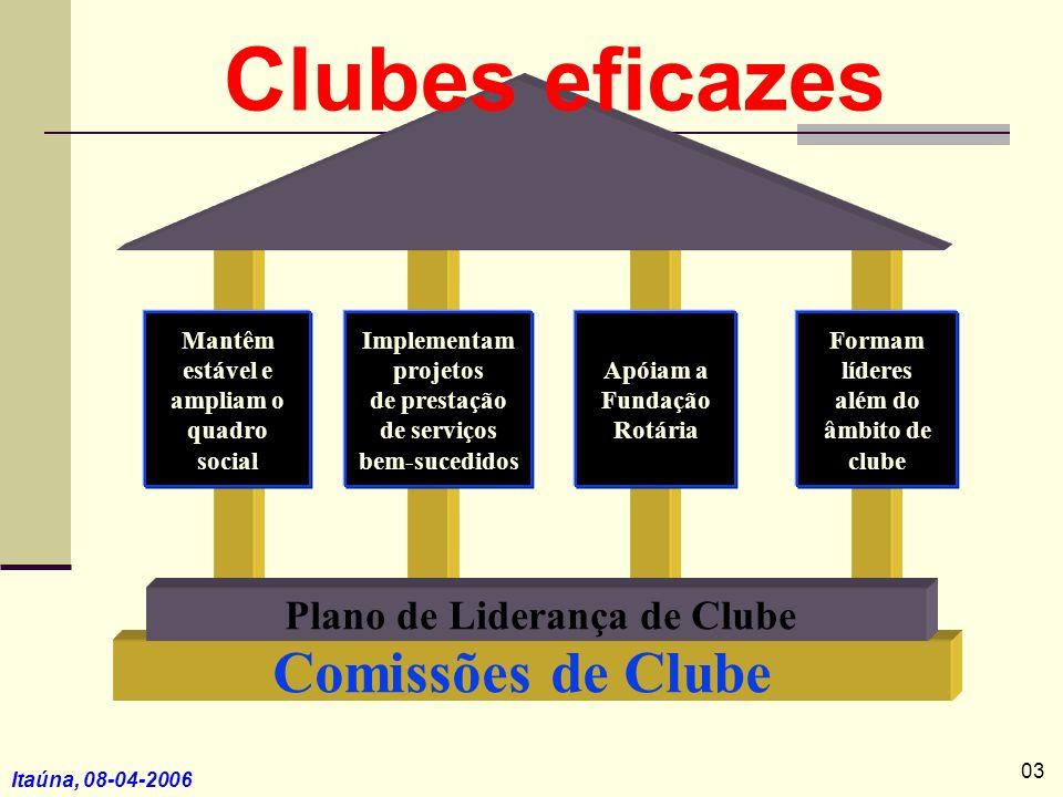 Itaúna, 08-04-2006 Características: É uma extensão do Plano de Liderança Distrital; Provê passos de implementação a serem seguidos pelos clubes; Fomenta continuidade administrativa e consenso entre líderes; 04