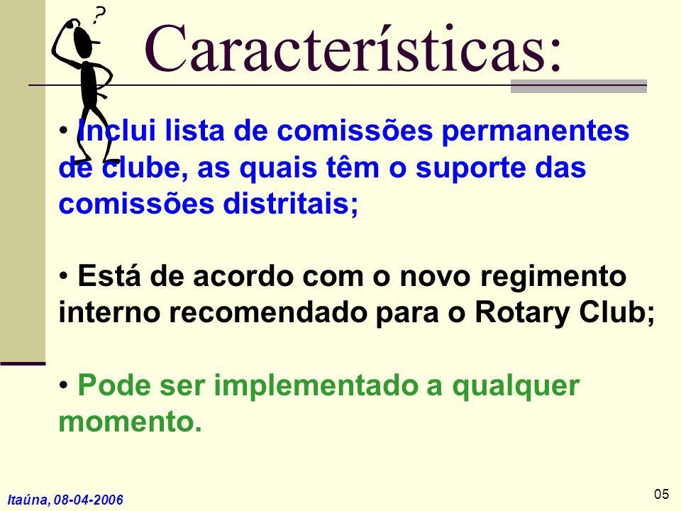 Itaúna, 08-04-2006 Inclui lista de comissões permanentes de clube, as quais têm o suporte das comissões distritais; Está de acordo com o novo regiment