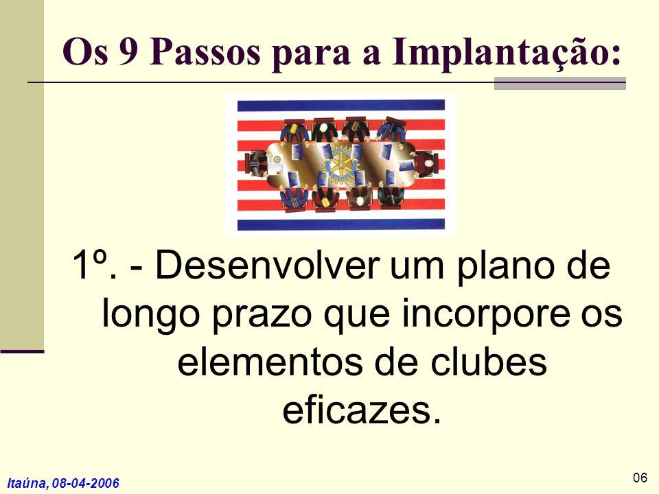 Itaúna, 08-04-2006 Os 9 Passos para a Implantação: 1º. - Desenvolver um plano de longo prazo que incorpore os elementos de clubes eficazes. 06