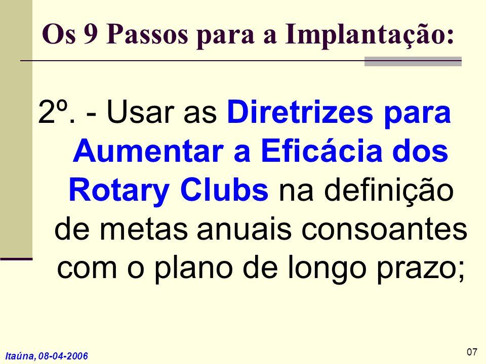 Itaúna, 08-04-2006 2º. - Usar as Diretrizes para Aumentar a Eficácia dos Rotary Clubs na definição de metas anuais consoantes com o plano de longo pra