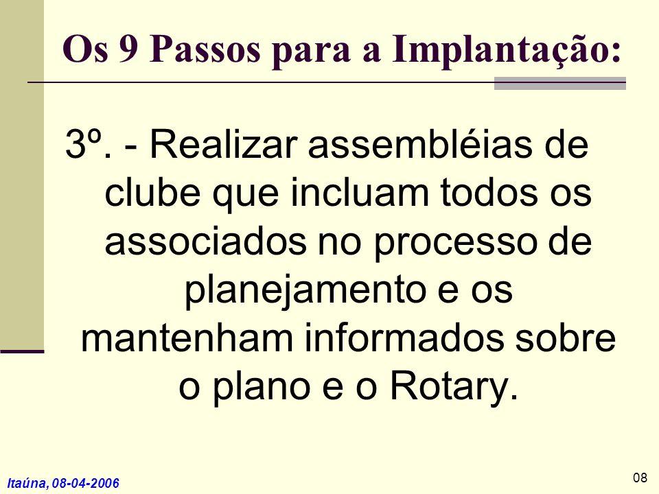 Itaúna, 08-04-2006 3º. - Realizar assembléias de clube que incluam todos os associados no processo de planejamento e os mantenham informados sobre o p