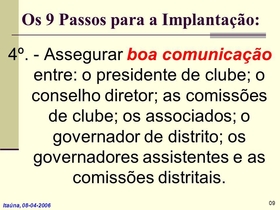 Itaúna, 08-04-2006 4º. - Assegurar boa comunicação entre: o presidente de clube; o conselho diretor; as comissões de clube; os associados; o governado