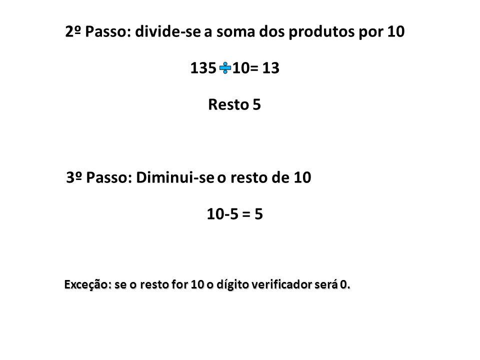 2º Passo: divide-se a soma dos produtos por 10 135 10= 13 Resto 5 3º Passo: Diminui-se o resto de 10 10-5 = 5 Exceção: se o resto for 10 o dígito veri