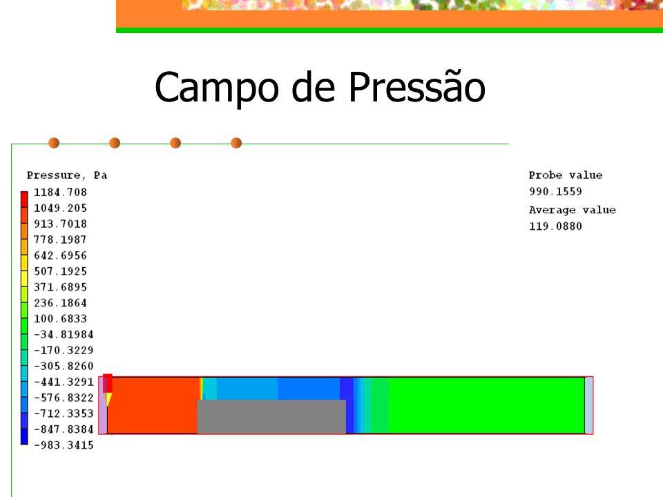 Campo de Pressão