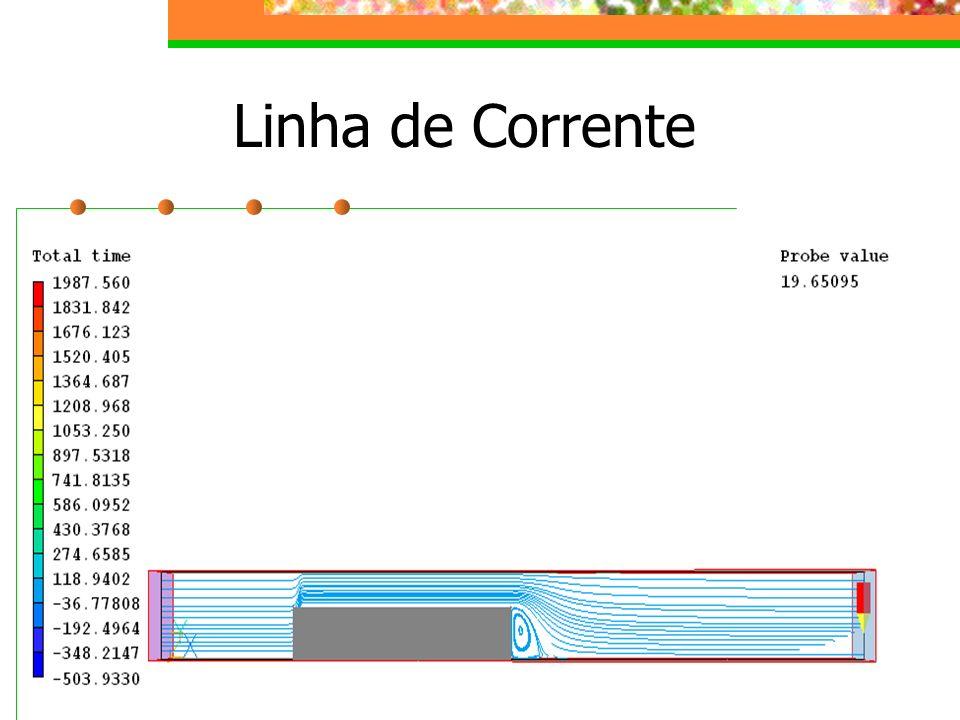 Linha de Corrente