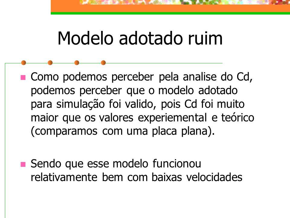 Modelo adotado ruim Como podemos perceber pela analise do Cd, podemos perceber que o modelo adotado para simulação foi valido, pois Cd foi muito maior