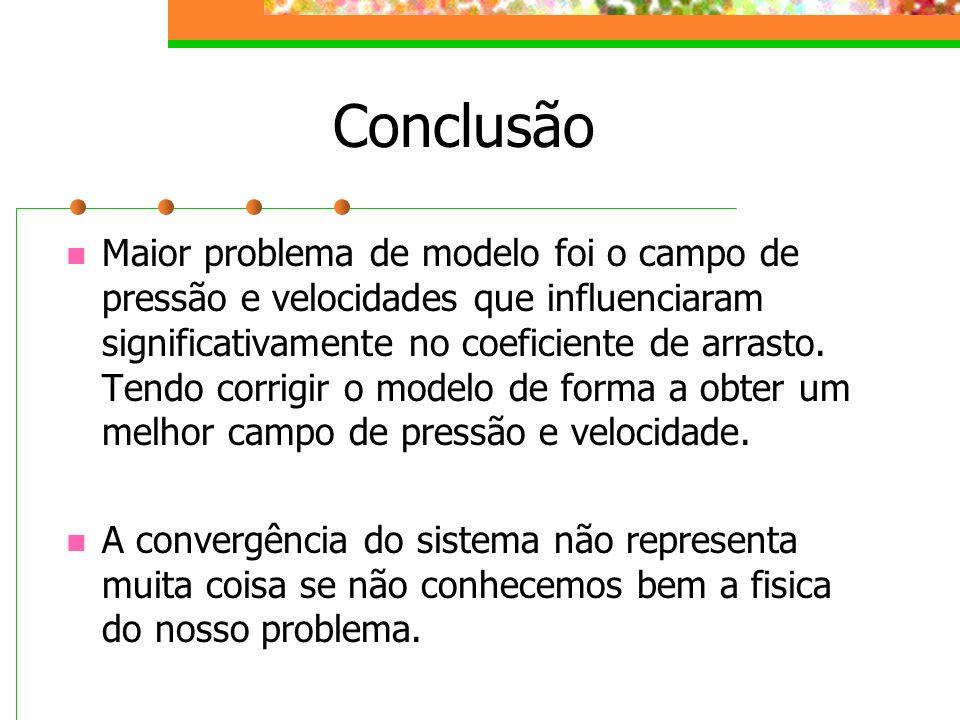 Conclusão Maior problema de modelo foi o campo de pressão e velocidades que influenciaram significativamente no coeficiente de arrasto. Tendo corrigir