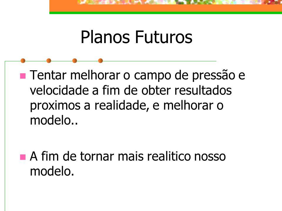 Planos Futuros Tentar melhorar o campo de pressão e velocidade a fim de obter resultados proximos a realidade, e melhorar o modelo.. A fim de tornar m