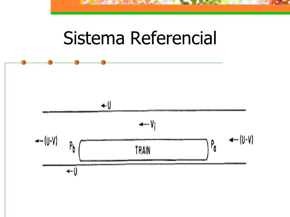 Sistema Referencial