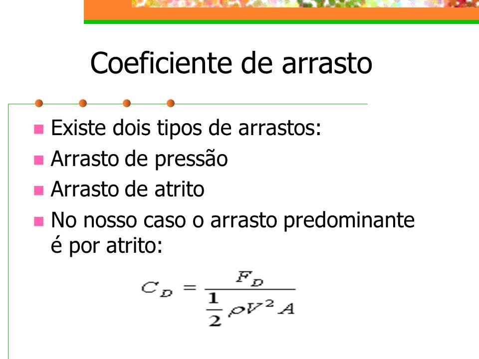 Coeficiente de arrasto Existe dois tipos de arrastos: Arrasto de pressão Arrasto de atrito No nosso caso o arrasto predominante é por atrito: