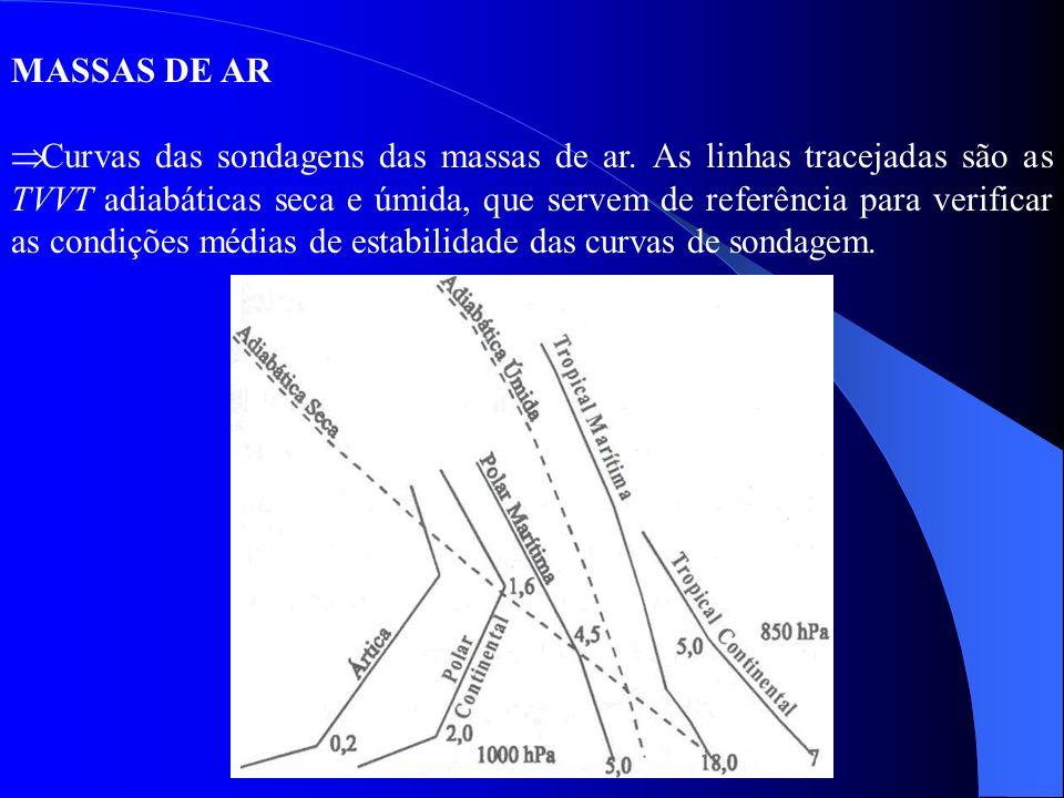 MASSAS DE AR Curvas das sondagens das massas de ar. As linhas tracejadas são as TVVT adiabáticas seca e úmida, que servem de referência para verificar