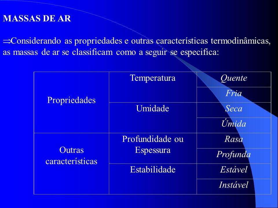 MASSAS DE AR Considerando as propriedades e outras características termodinâmicas, as massas de ar se classificam como a seguir se especifica: Proprie