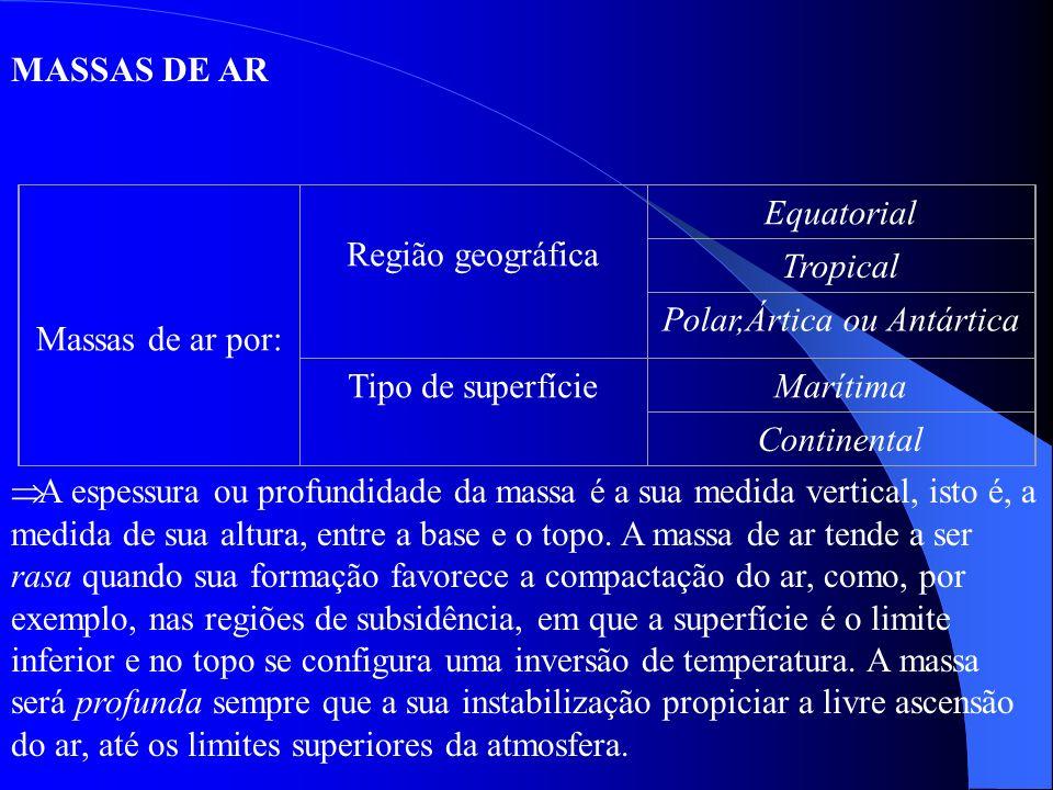 MASSAS DE AR A espessura ou profundidade da massa é a sua medida vertical, isto é, a medida de sua altura, entre a base e o topo. A massa de ar tende