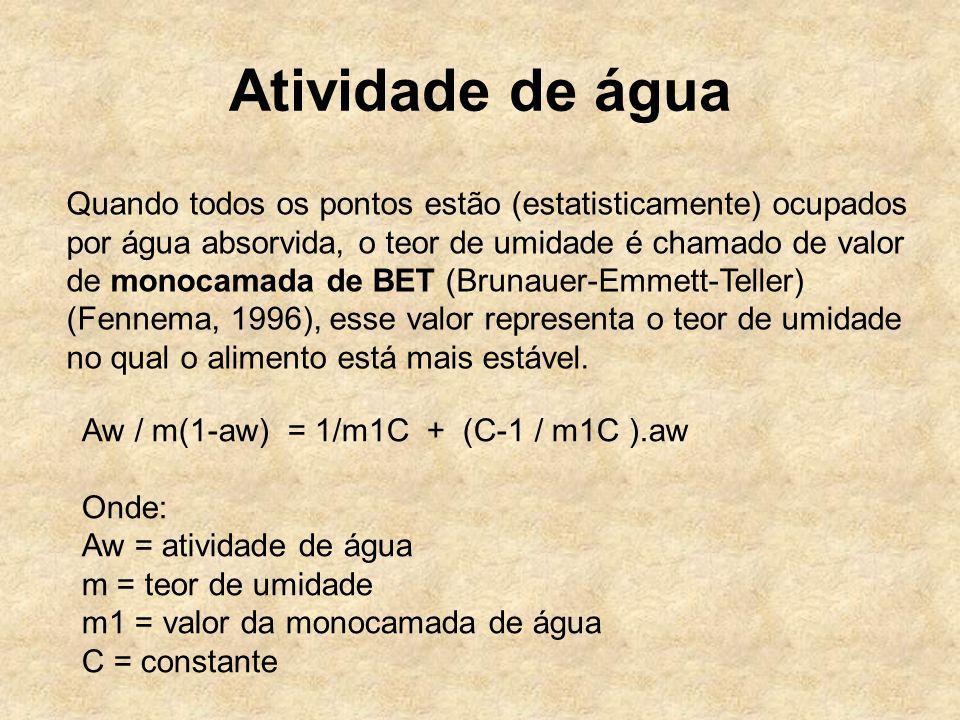 Oxidação - Altas taxas a baixa Aw (0 a 0,2); - Baixas taxas na faixa de 0,2 a 0,5; - Acima de 0,5 a mobilidade dos reativos = oxidação.