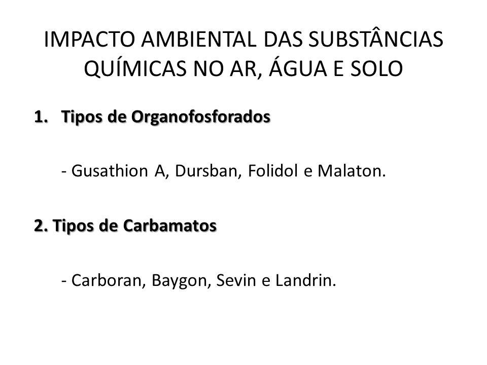 IMPACTO AMBIENTAL DAS SUBSTÂNCIAS QUÍMICAS NO AR, ÁGUA E SOLO 1.Tipos de Organofosforados - Gusathion A, Dursban, Folidol e Malaton. 2. Tipos de Carba