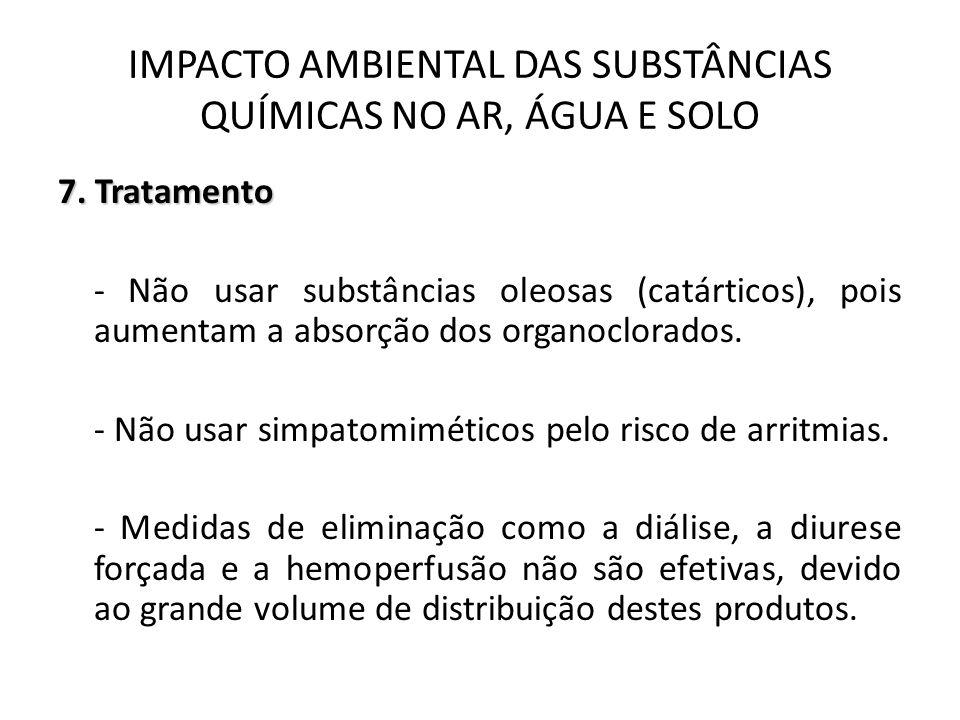 7. Tratamento - Não usar substâncias oleosas (catárticos), pois aumentam a absorção dos organoclorados. - Não usar simpatomiméticos pelo risco de arri