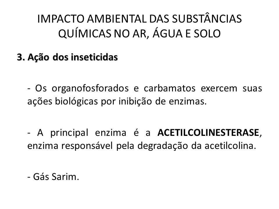 3. Ação dos inseticidas - Os organofosforados e carbamatos exercem suas ações biológicas por inibição de enzimas. - A principal enzima é a ACETILCOLIN