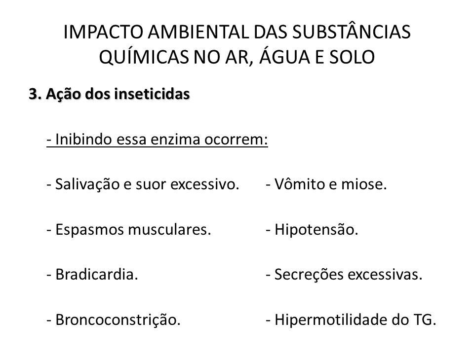 3. Ação dos inseticidas - Inibindo essa enzima ocorrem: - Salivação e suor excessivo.- Vômito e miose. - Espasmos musculares.- Hipotensão. - Bradicard