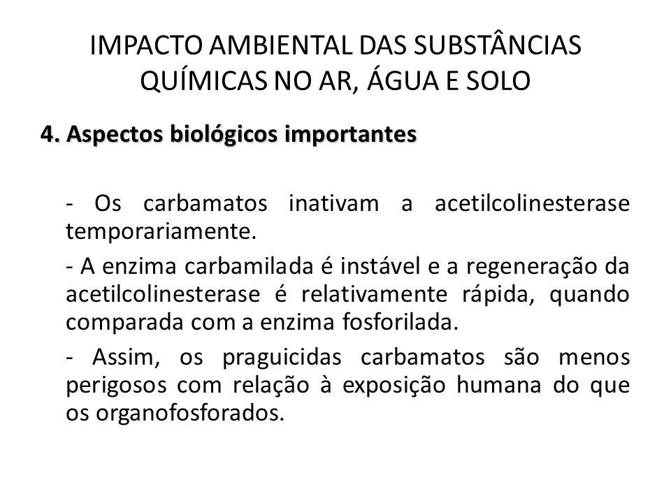 4.Aspectos biológicos importantes - Dose letal: - Paration: 13 mg/Kg.