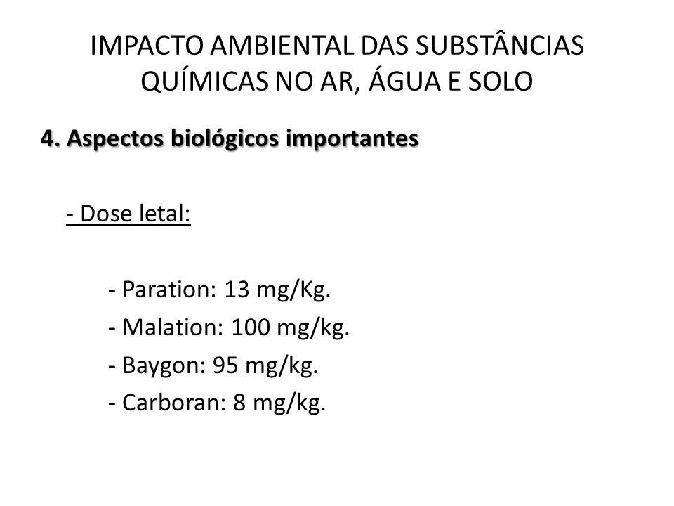 4. Aspectos biológicos importantes - Dose letal: - Paration: 13 mg/Kg. - Malation: 100 mg/kg. - Baygon: 95 mg/kg. - Carboran: 8 mg/kg. IMPACTO AMBIENT